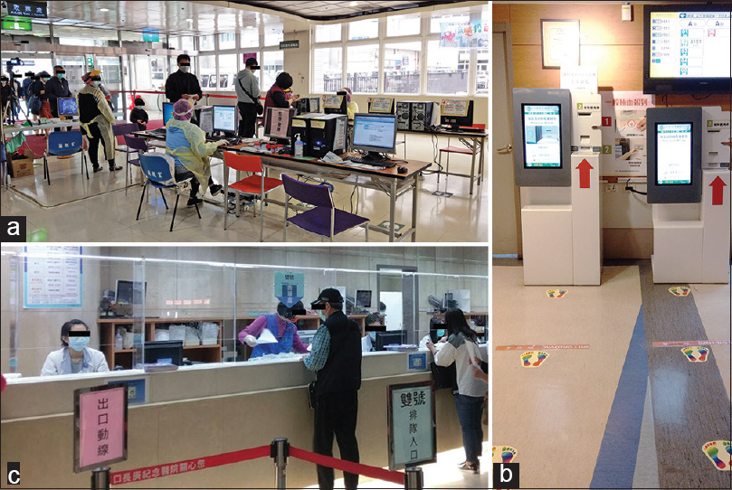 Figure 1: Examples of measures taken by hospital. (a) Triage stations equipped with infra-red thermometers; medical staffs are equipped with facial masks, surgical mask, and protective clothing. (b) Automated registration machine; marks on the floor are designed for social distancing reminder. (c) Plastic protection shield is installed over the counter to prevent spreading of aerosol