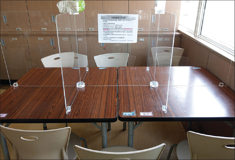 Figure 5: Dining area of operative room equipped with plastic protective shields